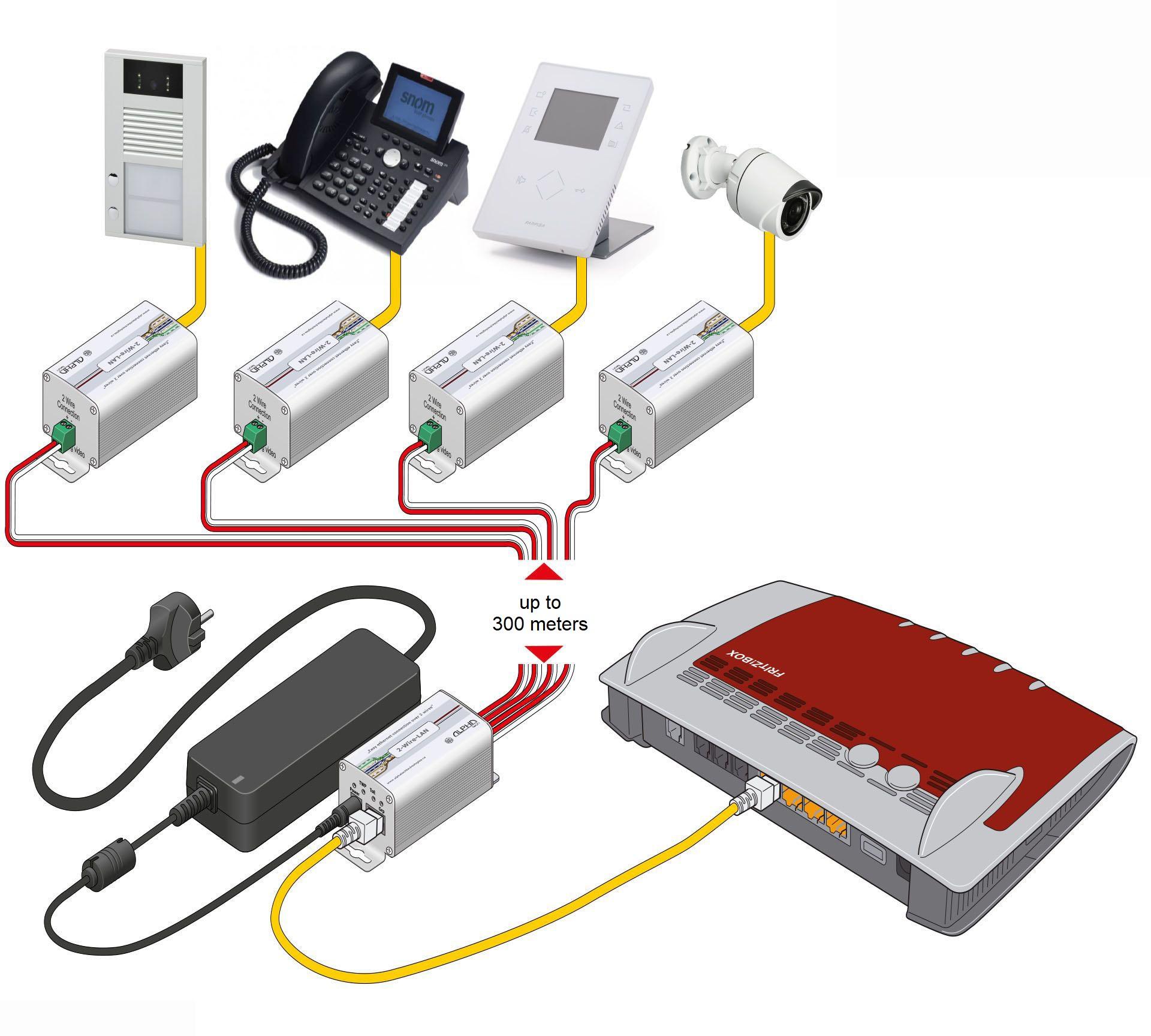 Wiring An Ethernet Port